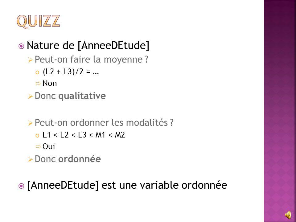 Quizz Nature de [AnneeDEtude] [AnneeDEtude] est une variable ordonnée